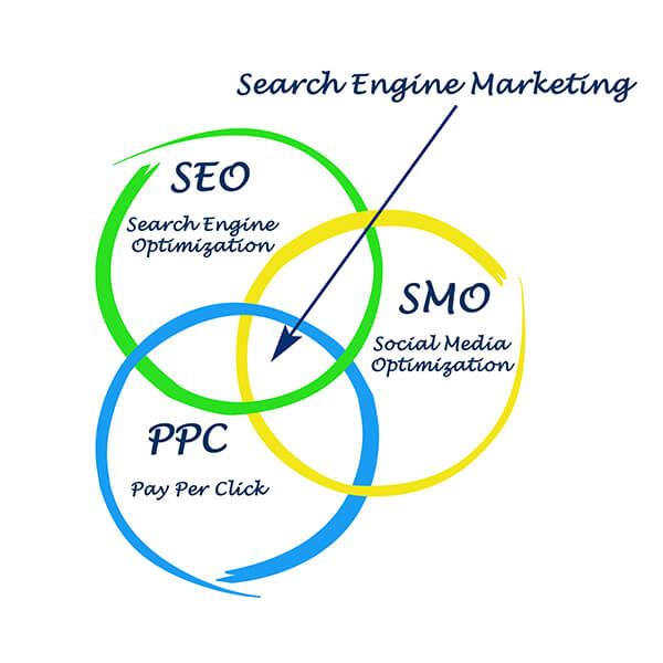 5 преимуществ использования контент-маркетинга