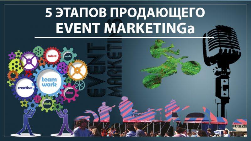 Event-Mаркетинг: 5 этапов продающего маркетинга